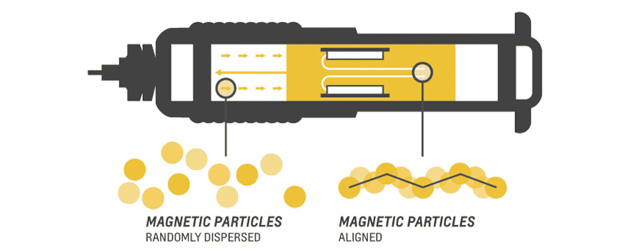Magnetic Ride Suspension