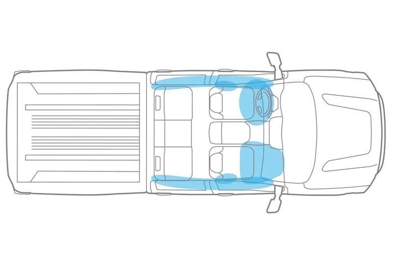 2019 Nissan Titan Safety